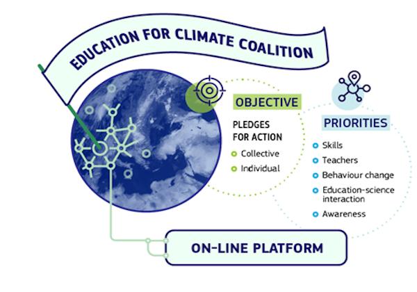 Education Climate Coalition