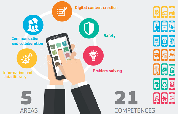 Digital competence: the vital 21st-century skill for teachers and students